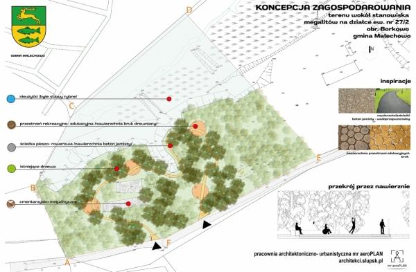 Przestrzeń publiczna - Park archeologiczny w Borkowie gmina Malechowo